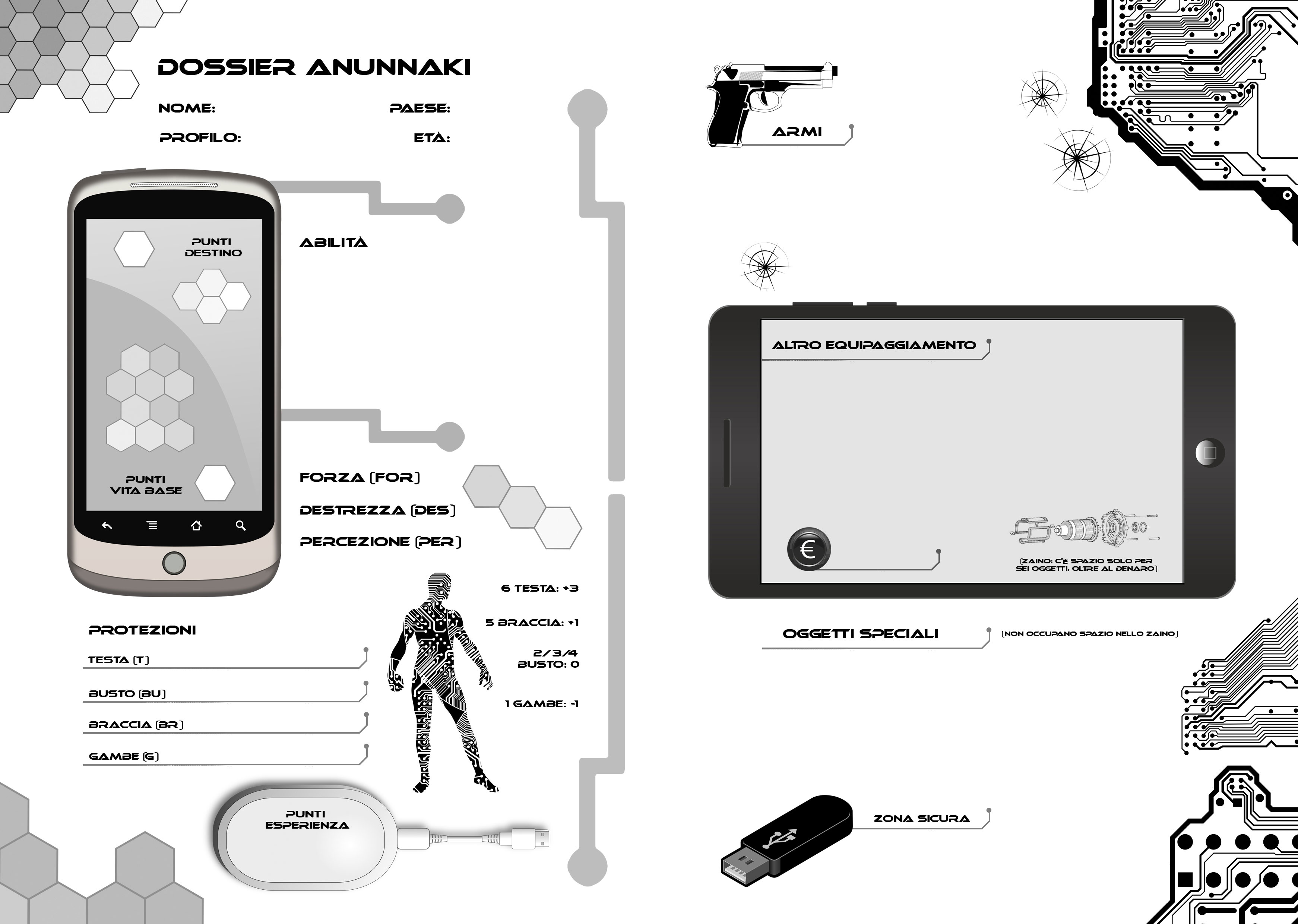 Dossier Anunnaki, Registro del personaggio